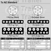 trailer lights wiring diagram nz typical    trailer       wiring       diagram    cm    trailer    parts new  typical    trailer       wiring       diagram    cm    trailer    parts new